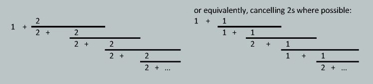 continued fraction for square root of 3