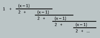 continued fraction for square root
